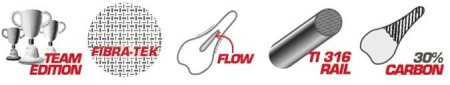 FLITE Team Edtion Flow